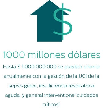 Philips Cuidados Intensivos infographic